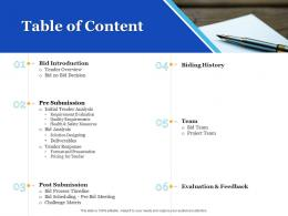 Bid Management Analysis Table Of Content Ppt Powerpoint Presentation Ideas Format