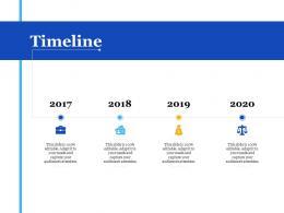 Bid Management Analysis Timeline Ppt Powerpoint Presentation Pictures Information