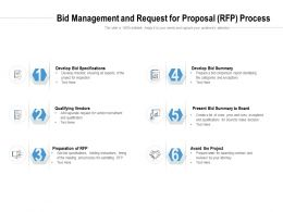 Bid Management And Request For Proposal RFP Process