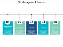 Bid Management Process Ppt Powerpoint Presentation File Ideas Cpb