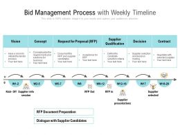 Bid Management Process With Weekly Timeline