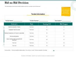 Bid No Bid Decision Bid Evaluation Management Ppt Powerpoint Presentation Ideas Tips