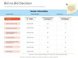 Bid No Bid Decision Tender Management Ppt Designs
