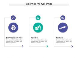 Bid Price Vs Ask Price Ppt Powerpoint Presentation Infographic Template Mockup Cpb