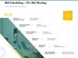 Bid Scheduling Pre Bid Meeting Bid Evaluation Management Ppt Powerpoint Guidelines