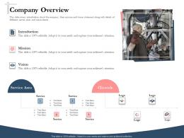 Bidding Comparative Analysis Company Overview Ppt Powerpoint Presentation Images