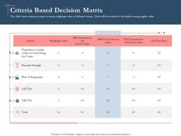 Bidding Comparative Analysis Criteria Based Decision Matrix Ppt Powerpoint Outfit
