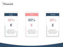 Bidding Comparative Analysis Financial Ppt Powerpoint Presentation Styles Graphic Tips