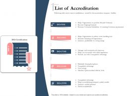 Bidding Comparative Analysis List Of Accreditation Ppt Powerpoint Elements
