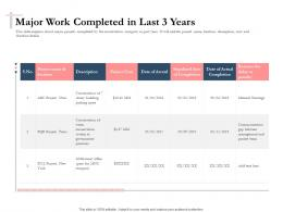 Bidding Comparative Analysis Major Work Completed In Last 3 Years Ppt Introduction