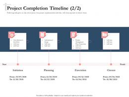 Bidding Comparative Analysis Project Completion Timeline From Ppt Powerpoint Slides