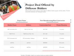 Bidding Comparative Analysis Project Deal Offered By Different Bidders Ppt Download