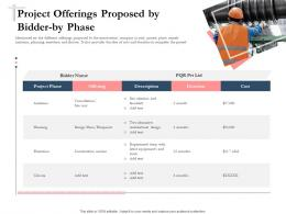 Bidding Comparative Analysis Project Offerings Proposed By Bidder By Phase Ppt Format
