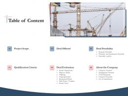Bidding Comparative Analysis Table Of Content Ppt Powerpoint Presentation Show