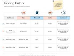 Bidding History Tender Management Ppt Rules