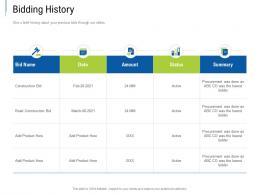 Bidding History Tender Response Management Ppt Powerpoint Presentation Professional Diagrams