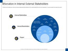 Bifurcation In Internal External Stakeholders Engagement Management Ppt Slides