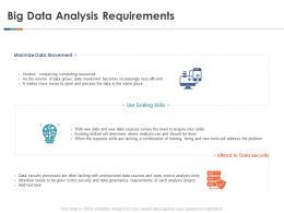 Big Data Analysis Requirements Ppt Powerpoint Presentation Professional