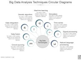Big Data Analysis Techniques Circular Diagrams