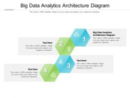 Big Data Analytics Architecture Diagram Ppt Powerpoint Presentation Examples Cpb