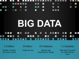 Big Data Analytics Business Insights