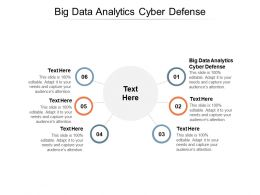 Big Data Analytics Cyber Defense Ppt Powerpoint Presentation Outline Sample Cpb