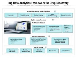 Big Data Analytics Framework For Drug Discovery