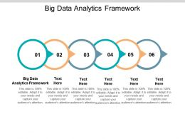 Big Data Analytics Framework Ppt Powerpoint Presentation Model Graphics Cpb