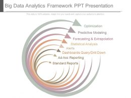 Big Data Analytics Framework Ppt Presentation