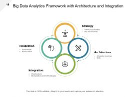 Big Data Analytics Framework With Architecture And Integration