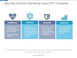 Big Data Analytics Marketing Impact Ppt Examples