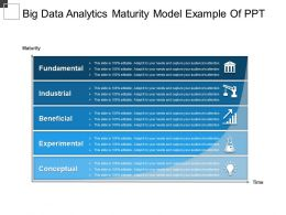 Big Data Analytics Maturity Model Example Of Ppt