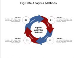 Big Data Analytics Methods Ppt Powerpoint Presentation Pictures Deck Cpb