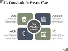 Big Data Analytics Process Flow Example Of Ppt Presentation