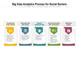 Big Data Analytics Process For Social Sectors