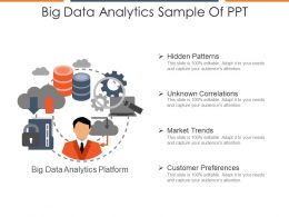 Big Data Analytics Sample Of Ppt