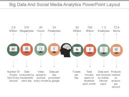 Big Data And Social Media Analytics Powerpoint Layout