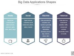 Big Data Applications Shapes Powerpoint Templates