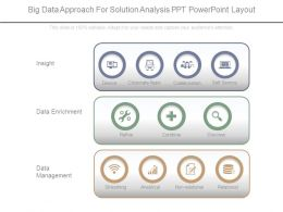 Big Data Approach For Solution Analysis Ppt Powerpoint Layout