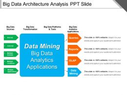 Big Data Architecture Analysis Ppt Slide
