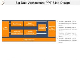 Big Data Architecture Ppt Slide Design