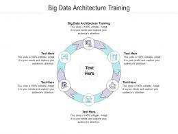 Big Data Architecture Training Ppt Powerpoint Presentation Summary Gridlines Cpb