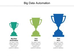 Big Data Automation Ppt Powerpoint Presentation Gallery Samples Cpb