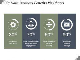 Big Data Business Benefits Pie Charts Sample Of Ppt Presentation
