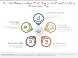 Big Data Categories Real World Opportunity Powerpoint Slide Presentation Tips