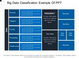 Big Data Classification Example Of Ppt