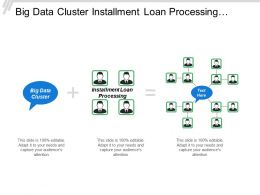 Big Data Cluster Installment Loan Processing Checking Account Processing
