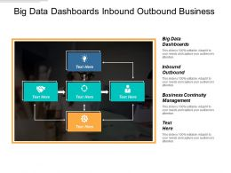 Big Data Dashboards Inbound Outbound Business Continuity Management Cpb