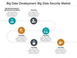 Big Data Development Big Data Security Market Ppt Powerpoint Presentation Infographics Infographic Template Cpb