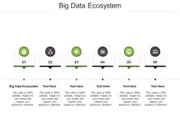 Big Data Ecosystem Ppt Powerpoint Presentation Icon Design Inspiration Cpb